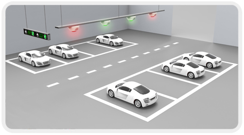 what is Camera parking guidance system
